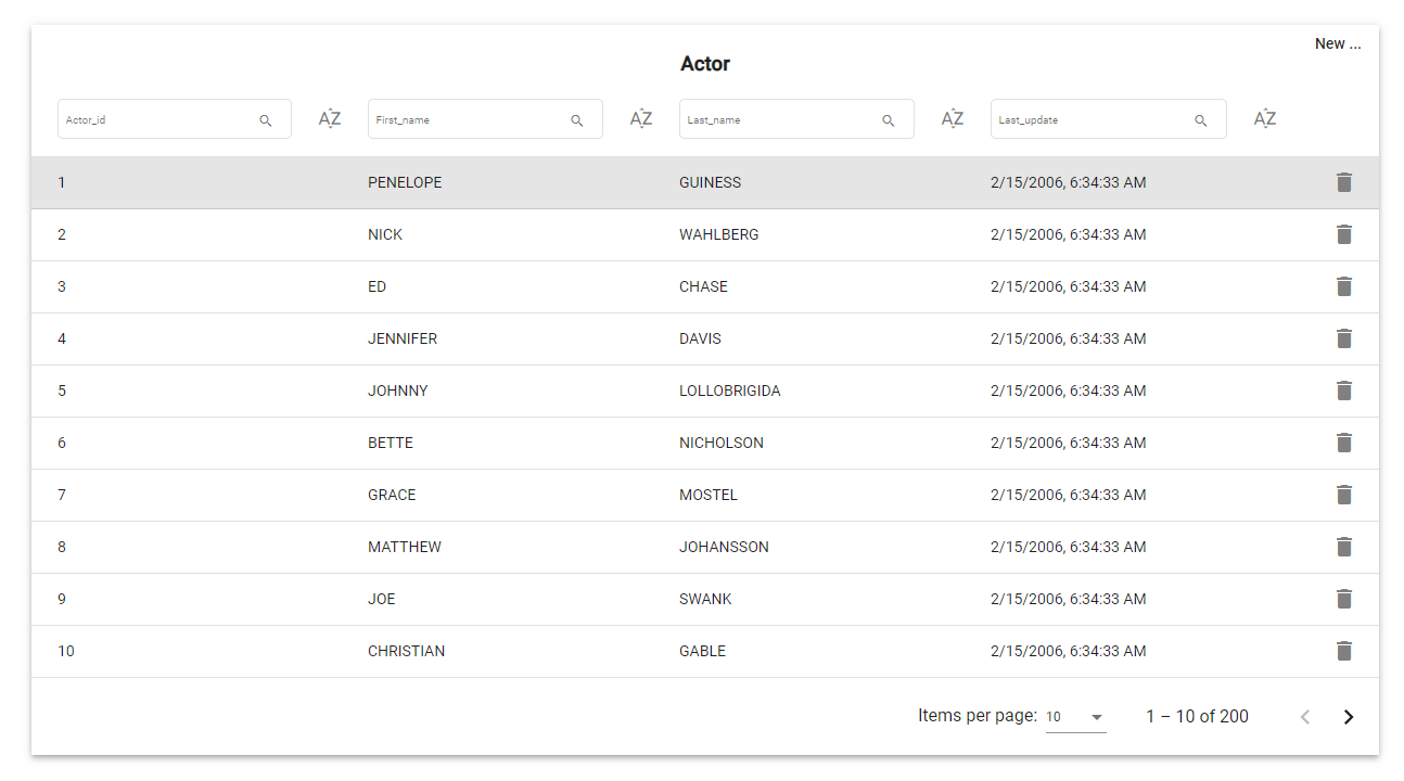 Viewing your database records in a datagrid